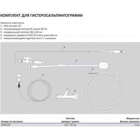Комплект для гистеросальпингографии