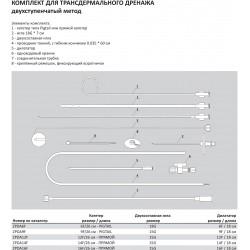 Комплект для трансдермального дренажа Pigtail