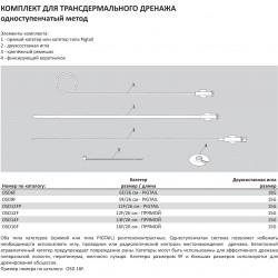 Набор для трансдермального дренажа Pigtail