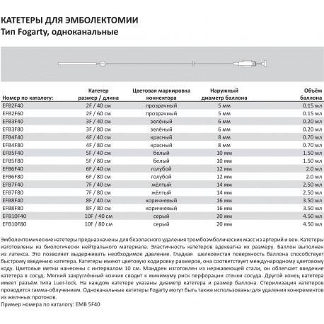 Катетер эмболектомический  тип Fogarty 1-канальный