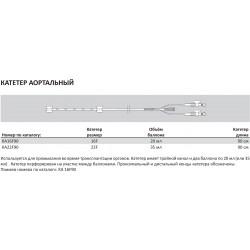 Катетер аортальный