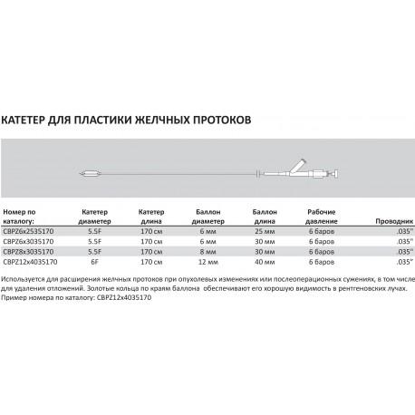 Катетер для пластики желчных протоков (дилатации)